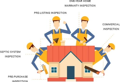 Home Inspection, Septic Inspection, Well Inspection, in Abilene Texas
